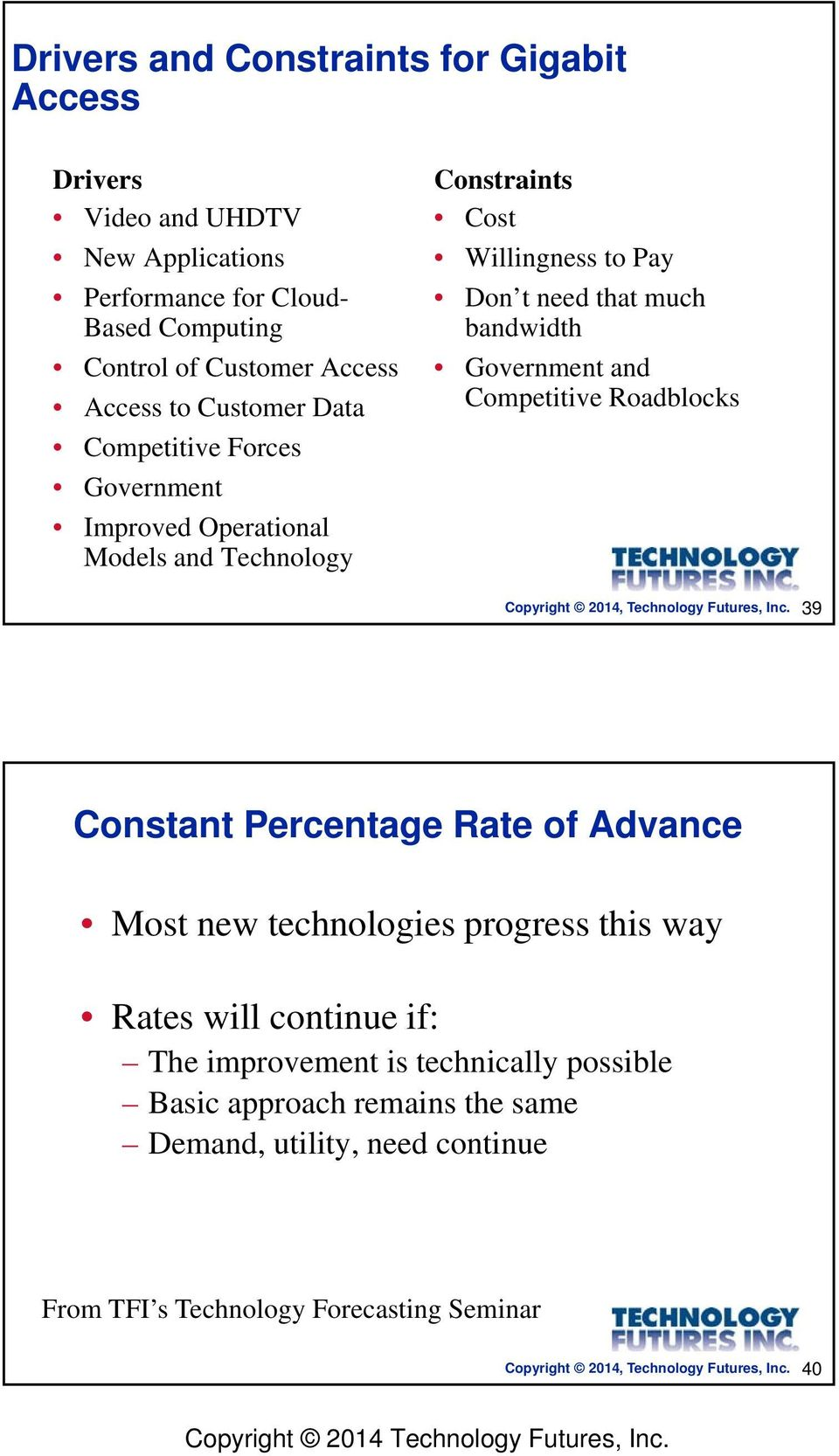 Competitive Roadblocks Copyright 2014, Technology Futures, Inc.