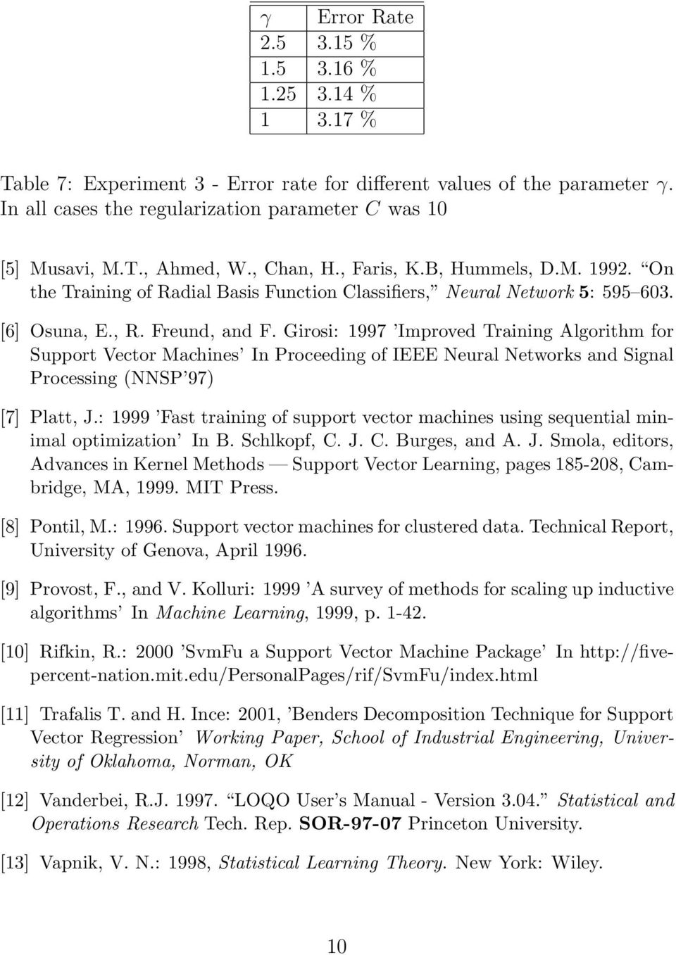 Girosi: 1997 Improved Training Algorithm for Support Vector Machines In Proceeding of IEEE Neural Networks and Signal Processing (NNSP 97) [7] Platt, J.