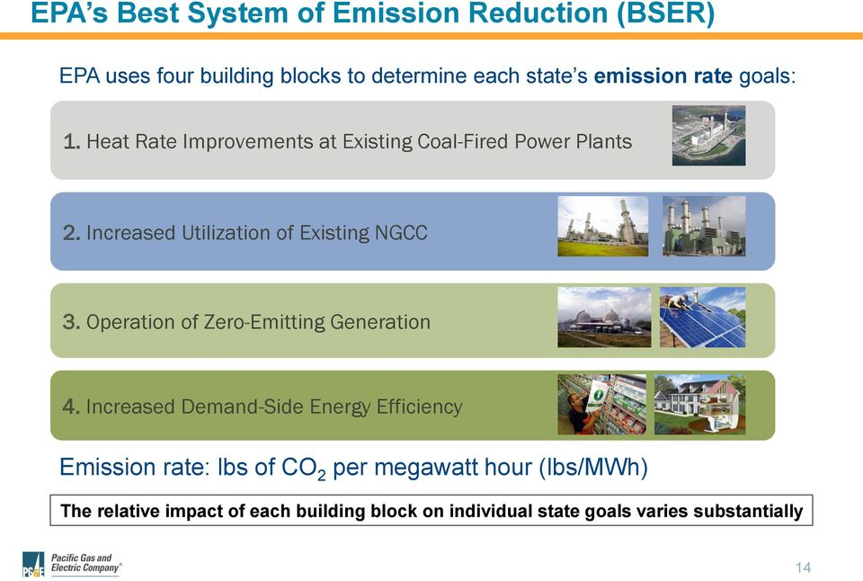 Increased Utilization of Existing NGCC 3. Operation of Zero-Emitting Generation 4.