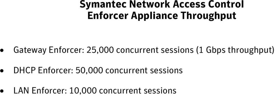 sessions (1 Gbps throughput) DHCP Enforcer: 50,000