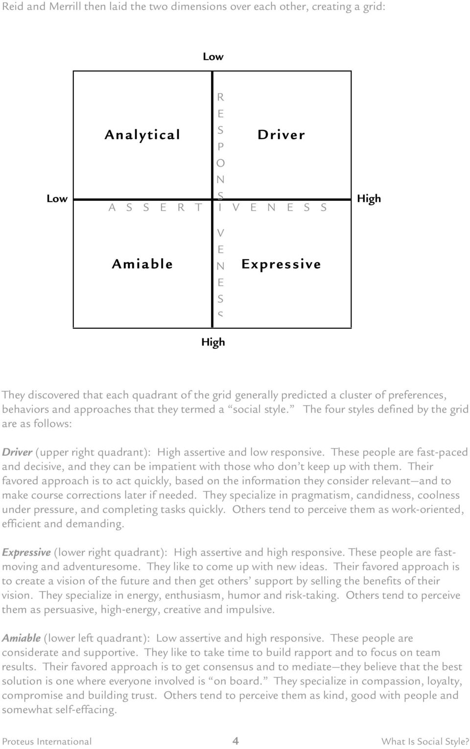The four styles defined by the grid are as follows: Driver (upper right quadrant): assertive and low responsive.
