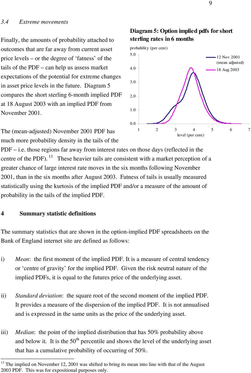 Diagram 5 compares the short sterling 6-month implied PDF at 18 August 2003 with an implied PDF from November 2001.