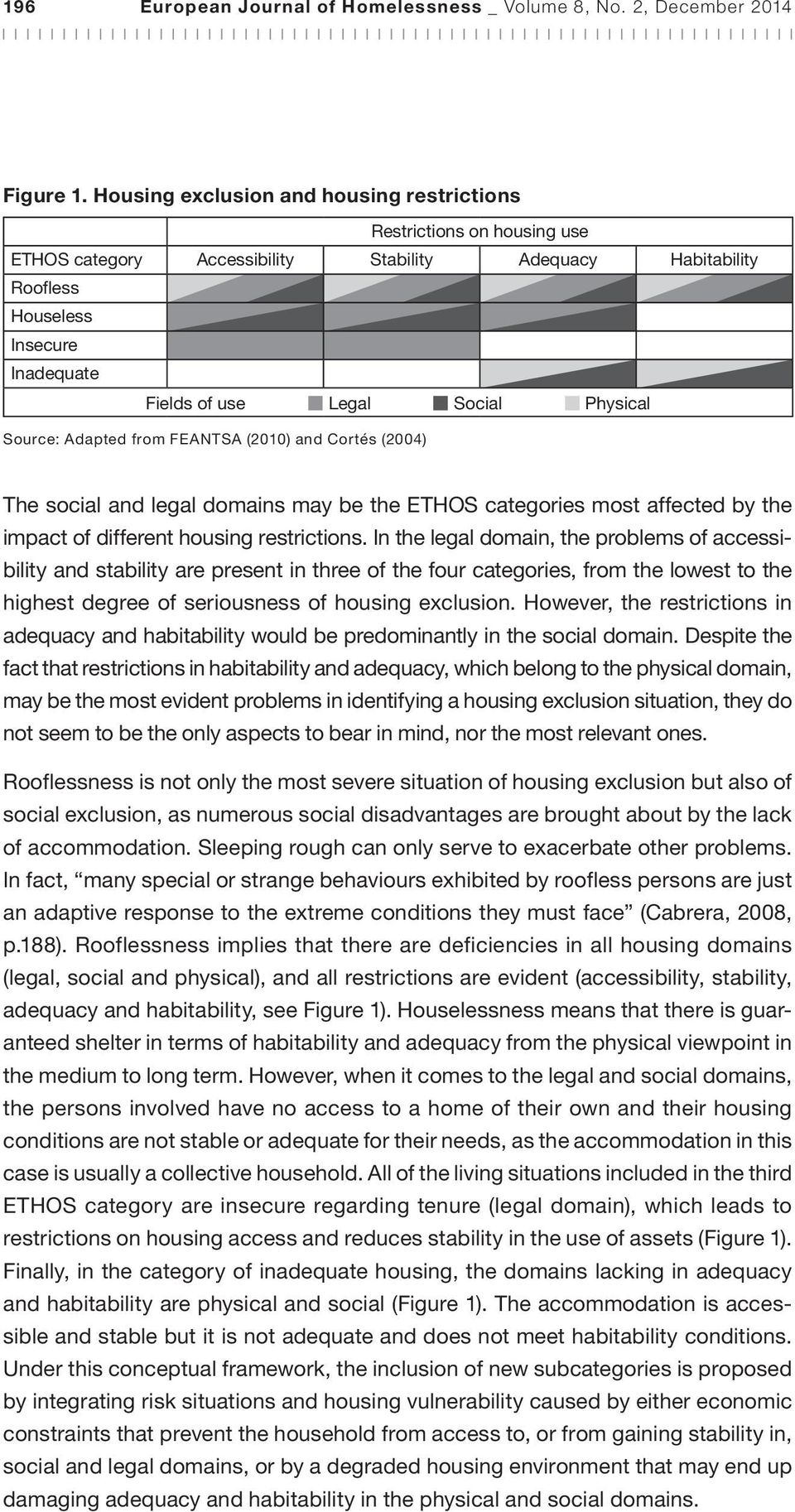 Physical Source: Adapted from FEANTSA (2010) and Cortés (2004) The social and legal domains may be the ETHOS categories most affected by the impact of different housing restrictions.