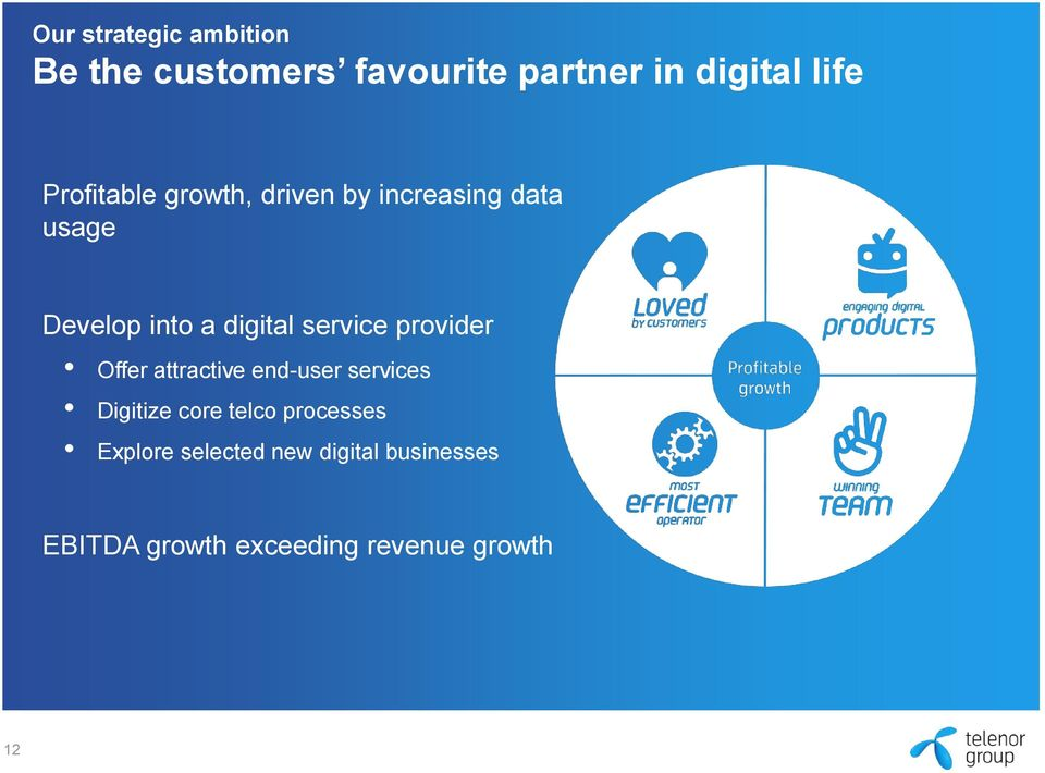 service provider Offer attractive end-user services Digitize core telco