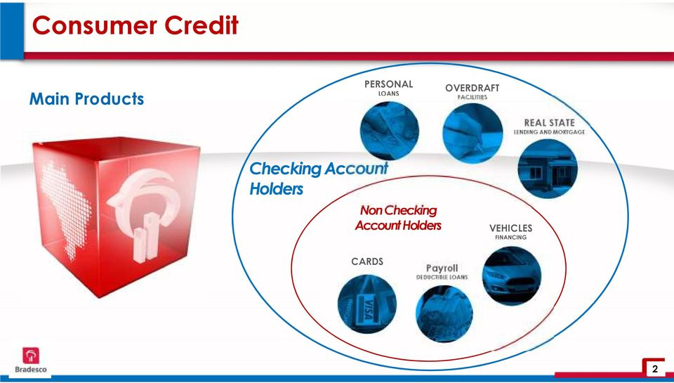 MORTGAGE Checking Account Holders Non Checking
