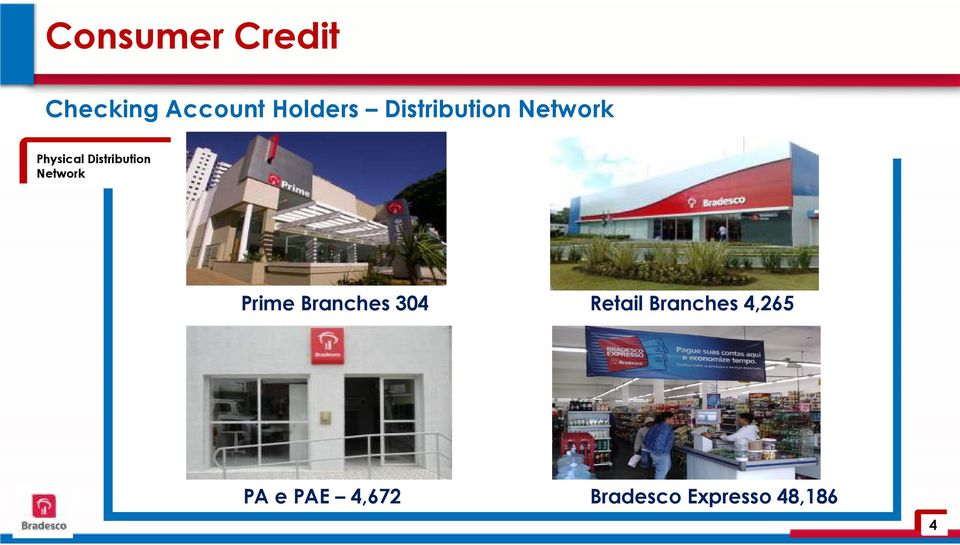 Network Prime Branches 304 Retail Branches