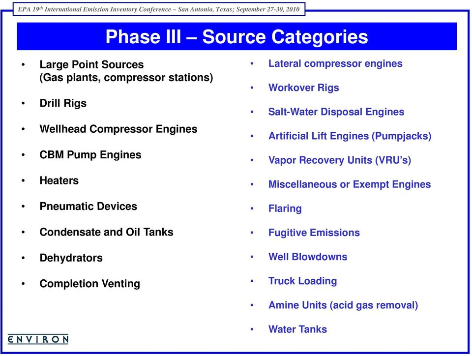 Lateral compressor engines Workover Rigs Salt-Water Disposal Engines Artificial Lift Engines (Pumpjacks) Vapor Recovery