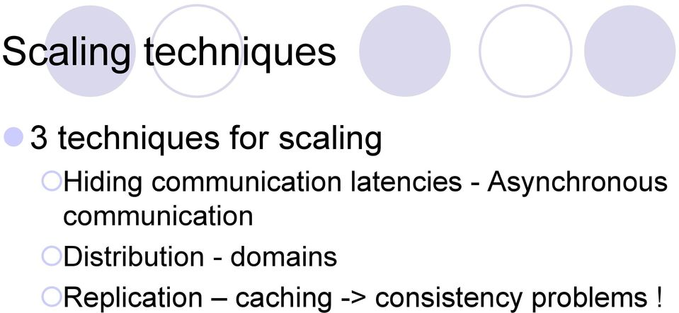 Asynchronous communication Distribution -