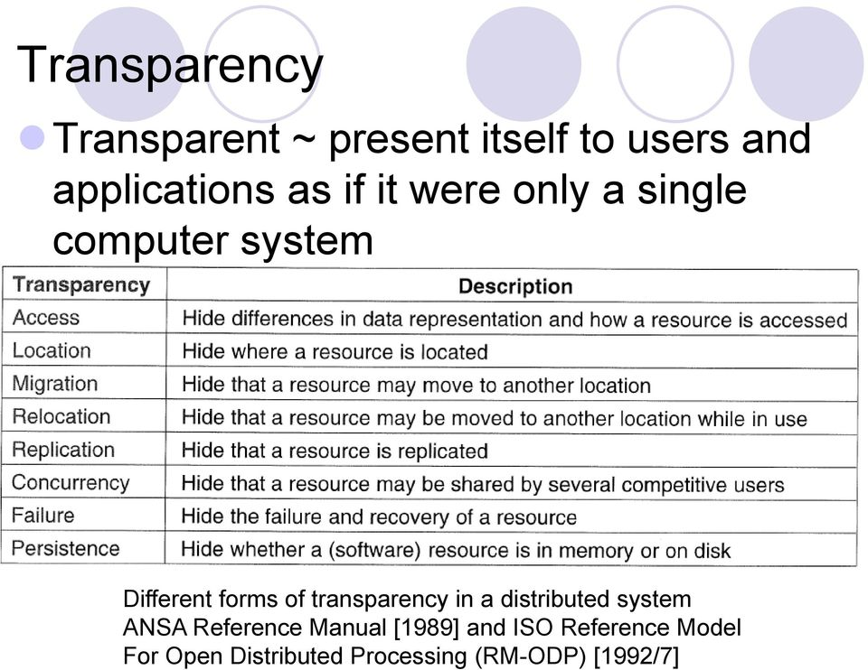 transparency in a distributed system ANSA Reference Manual [1989]