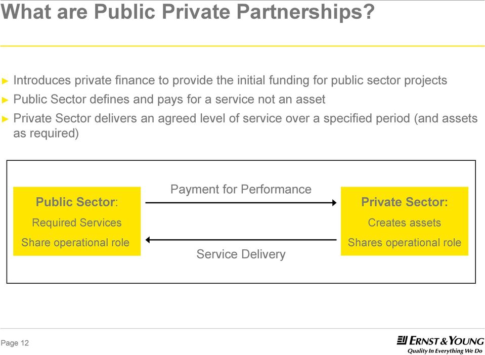 and pays for a service not an asset Private Sector delivers an agreed level of service over a specified