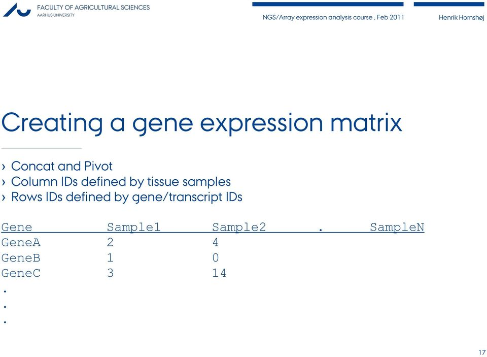 IDs defined by gene/transcript IDs Gene Sample1