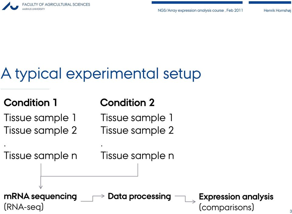 Tissue sample n  Tissue sample n mrna sequencing