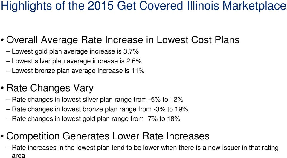6% Lowest bronze plan average increase is 11% Rate Changes Vary Rate changes in lowest silver plan range from -5% to 12% Rate changes in