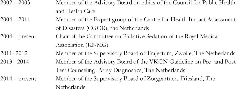 Association (KNMG) 2011-2012 Member of the Supervisory Board of Trajectum, Zwolle, The Netherlands 2013-2014 Member of the Advisory Board of the VKGN