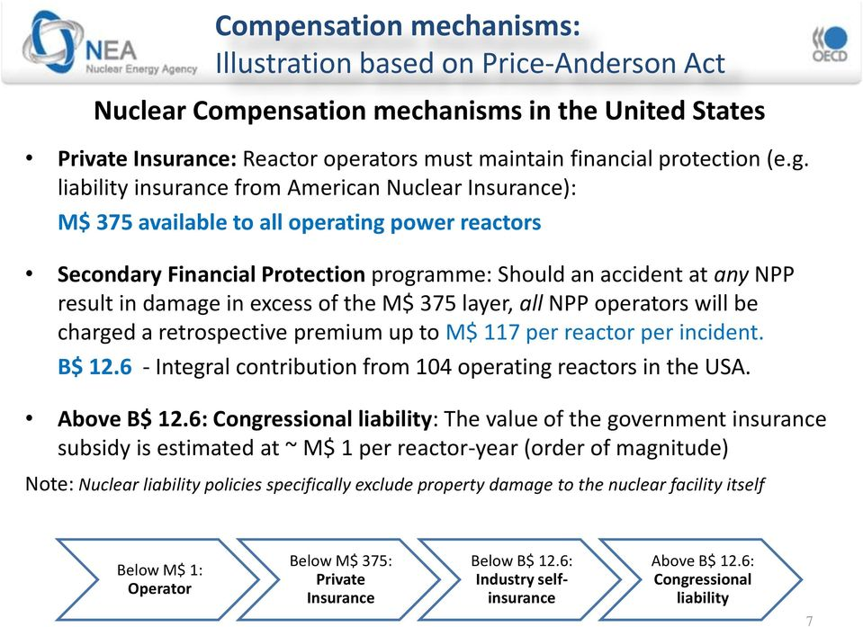 M$ 375 layer, all NPP peratrs will be charged a retrspective premium up t M$ 117 per reactr per incident. B$ 12.6 - Integral cntributin frm 104 perating reactrs in the USA. Abve B$ 12.