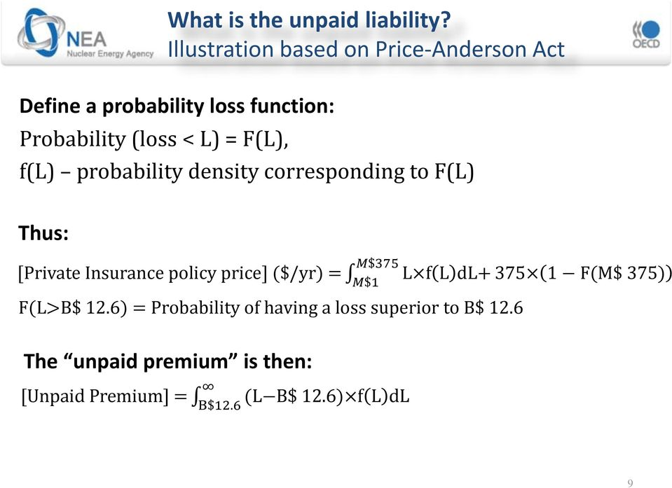 F(L), f(l) prbability density crrespnding t F(L) Thus: [Private Insurance plicy price] ($/yr) =