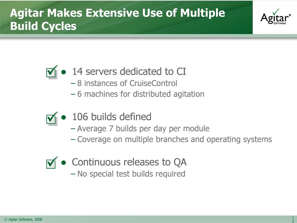defined Average 7 builds per day per module Coverage on multiple branches and