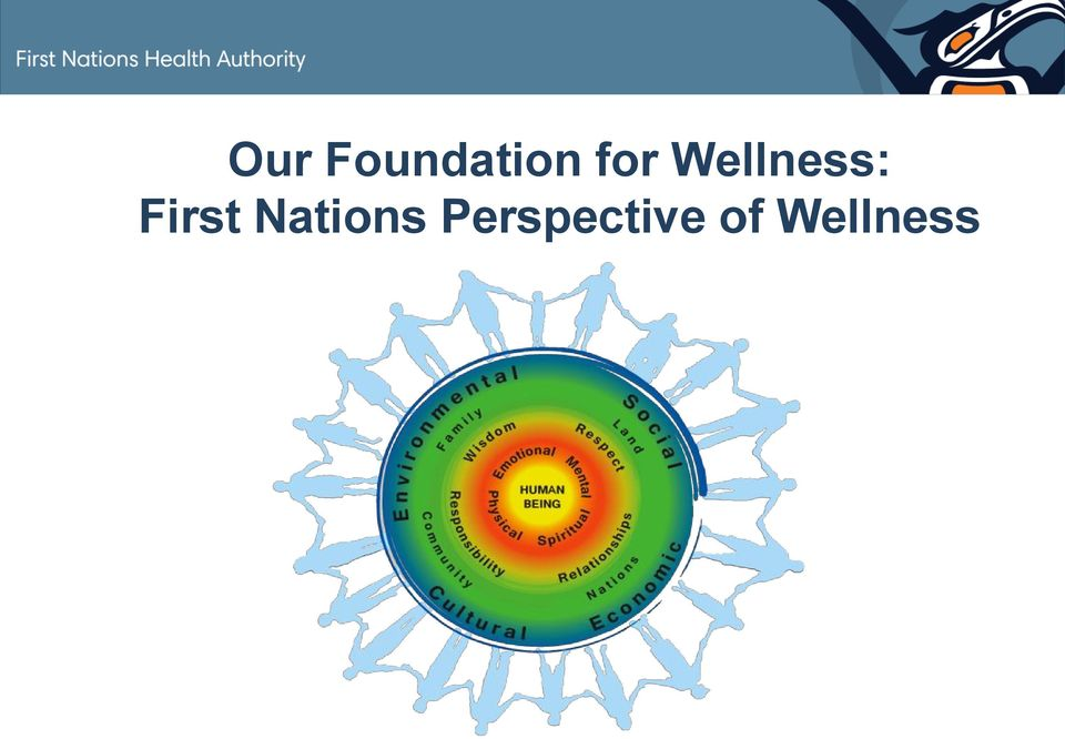 for Wellness: First