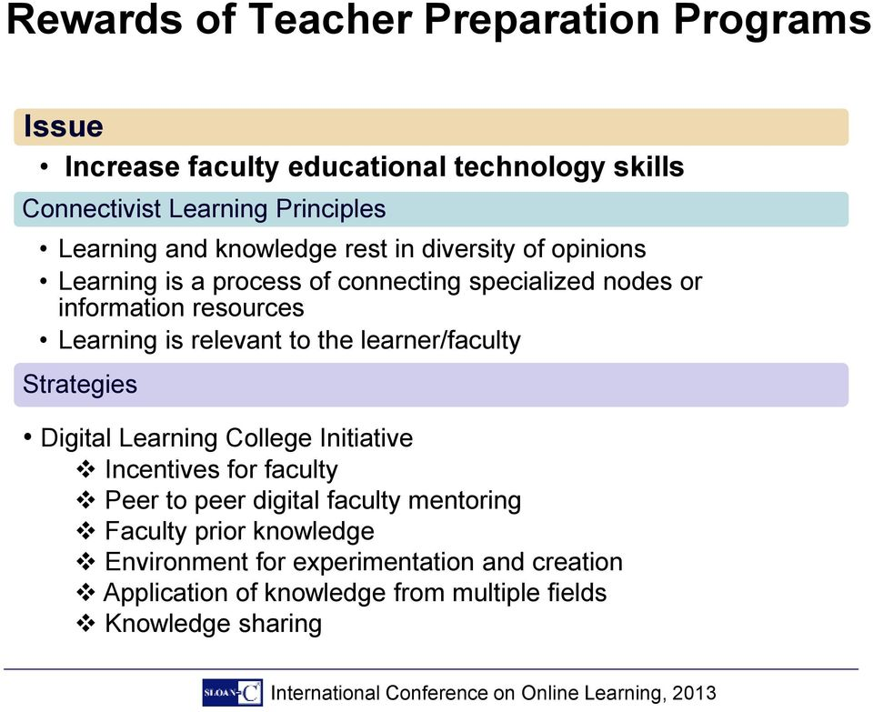 relevant to the learner/faculty Strategies Digital Learning College Initiative Incentives for faculty Peer to peer digital faculty