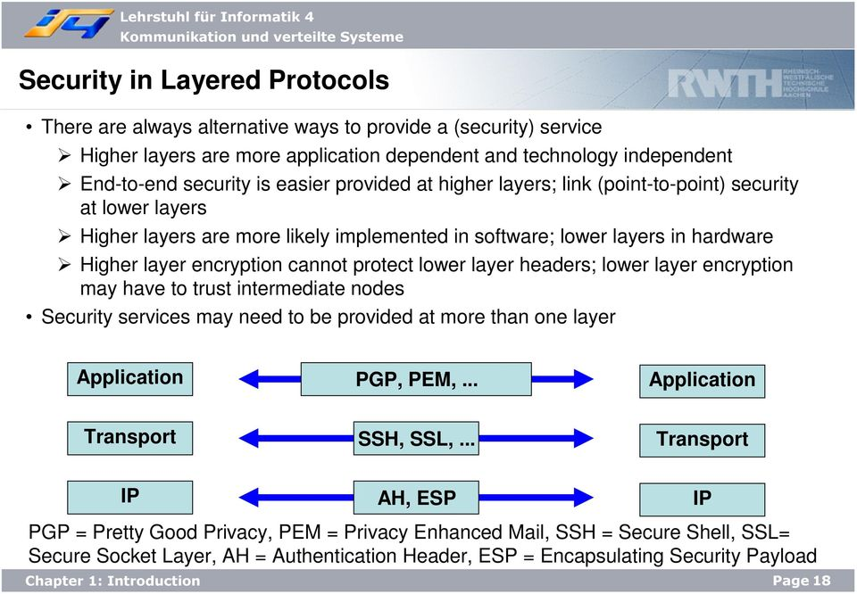layer headers; lower layer encryption may have to trust intermediate nodes Security services may need to be provided at more than one layer Application PGP, PEM,... Application Transport SSH, SSL,.