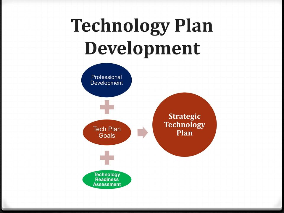 Plan Goals Strategic Technology