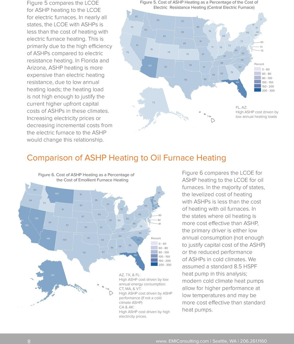 In Florida and Arizona, ASHP heating is more expensive than electric heating resistance, due to low annual heating loads; the heating load is not high enough to justify the current higher upfront
