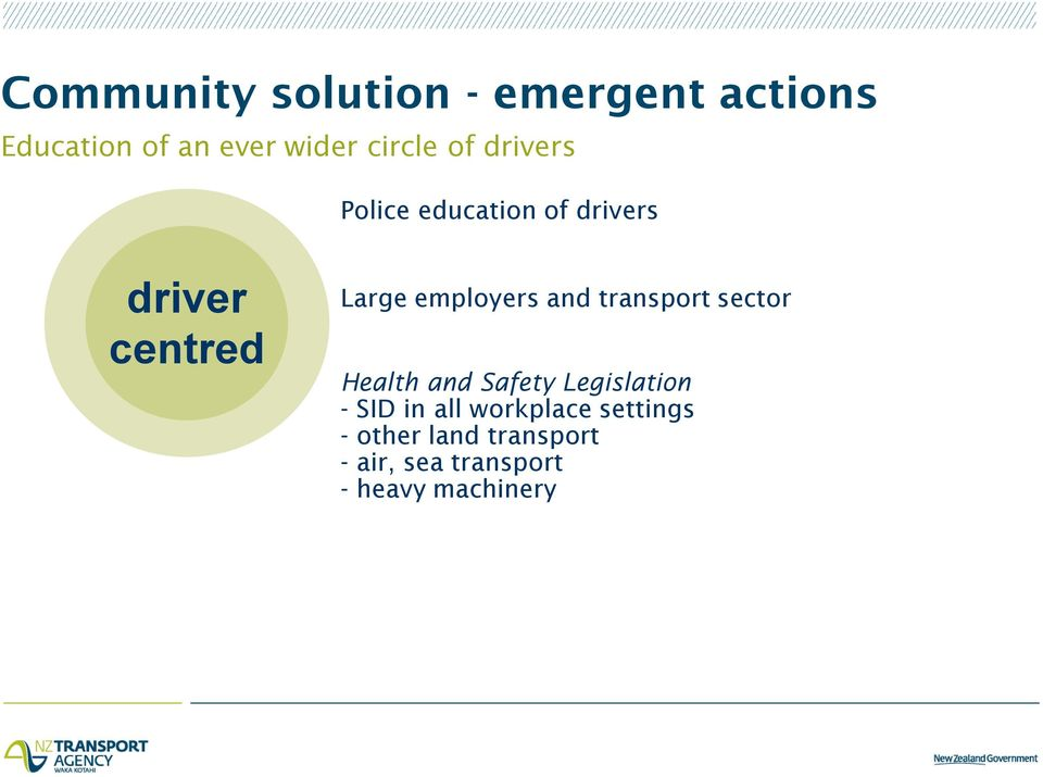and transport sector Health and Safety Legislation - SID in all