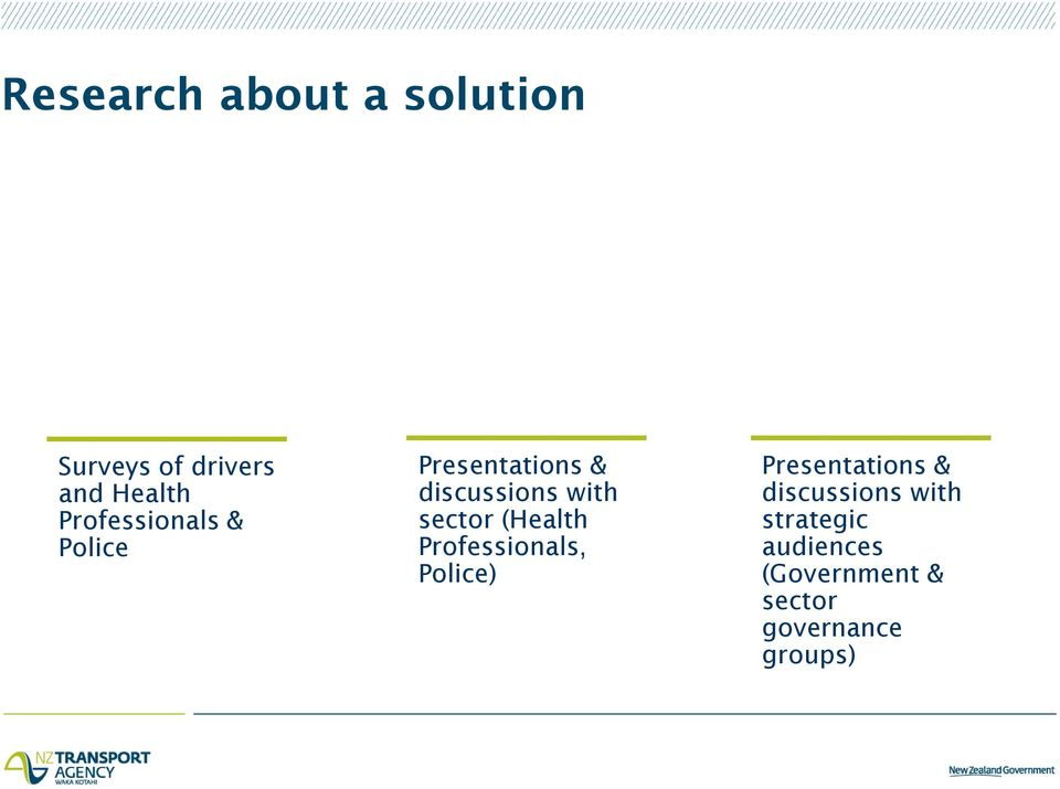 sector (Health Professionals, Police) Presentations &