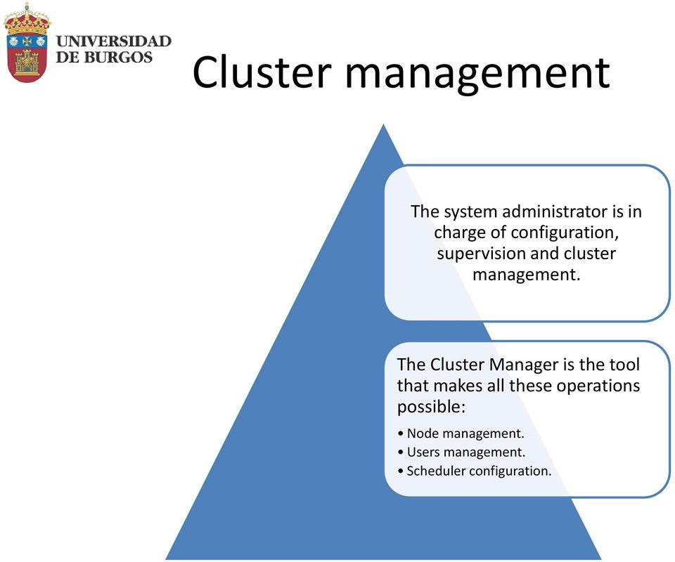 The Cluster Manager is the tool that makes all these