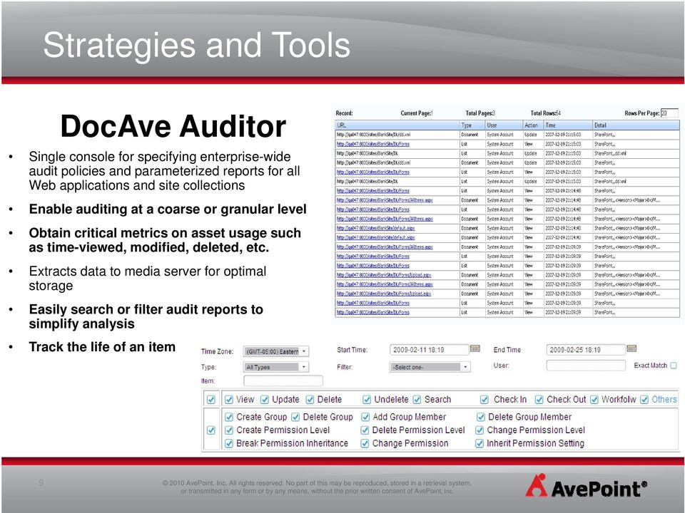 level Obtain critical metrics on asset usage such as time-viewed, modified, deleted, etc.