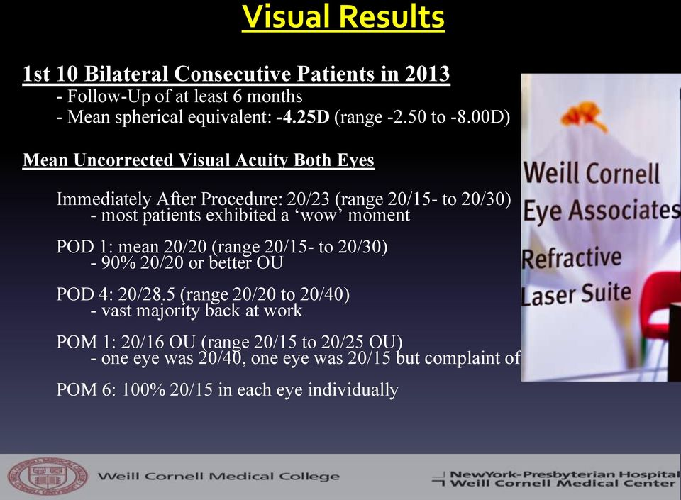 00D) Mean Uncorrected Visual Acuity Both Eyes Immediately After Procedure: 20/23 (range 20/15- to 20/30) - most patients exhibited a wow moment