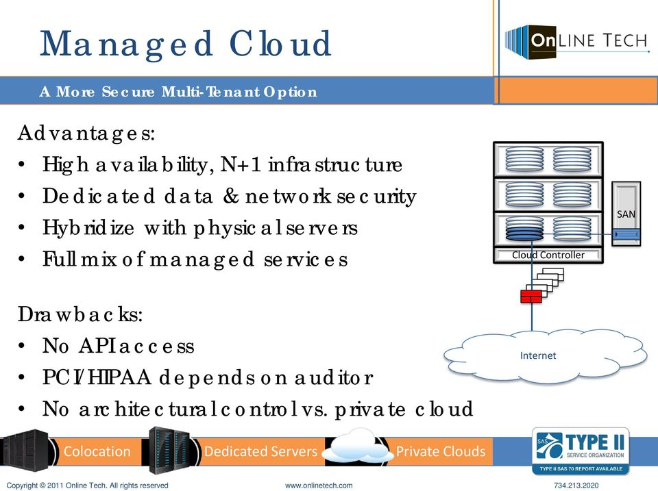servers Full mix of managed services Cloud Controller SAN Drawbacks: No API