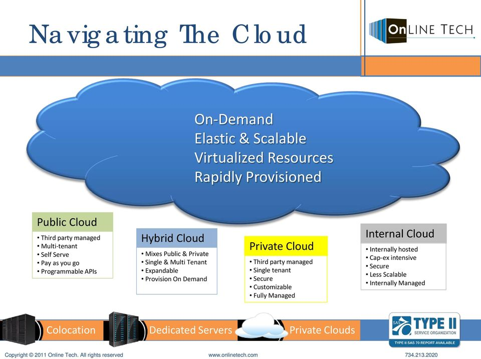 Single & Multi Tenant Expandable Provision On Demand Private Cloud Third party managed Single tenant Secure