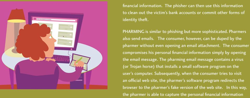 The consumer compromises his personal financial information simply by opening the email message.