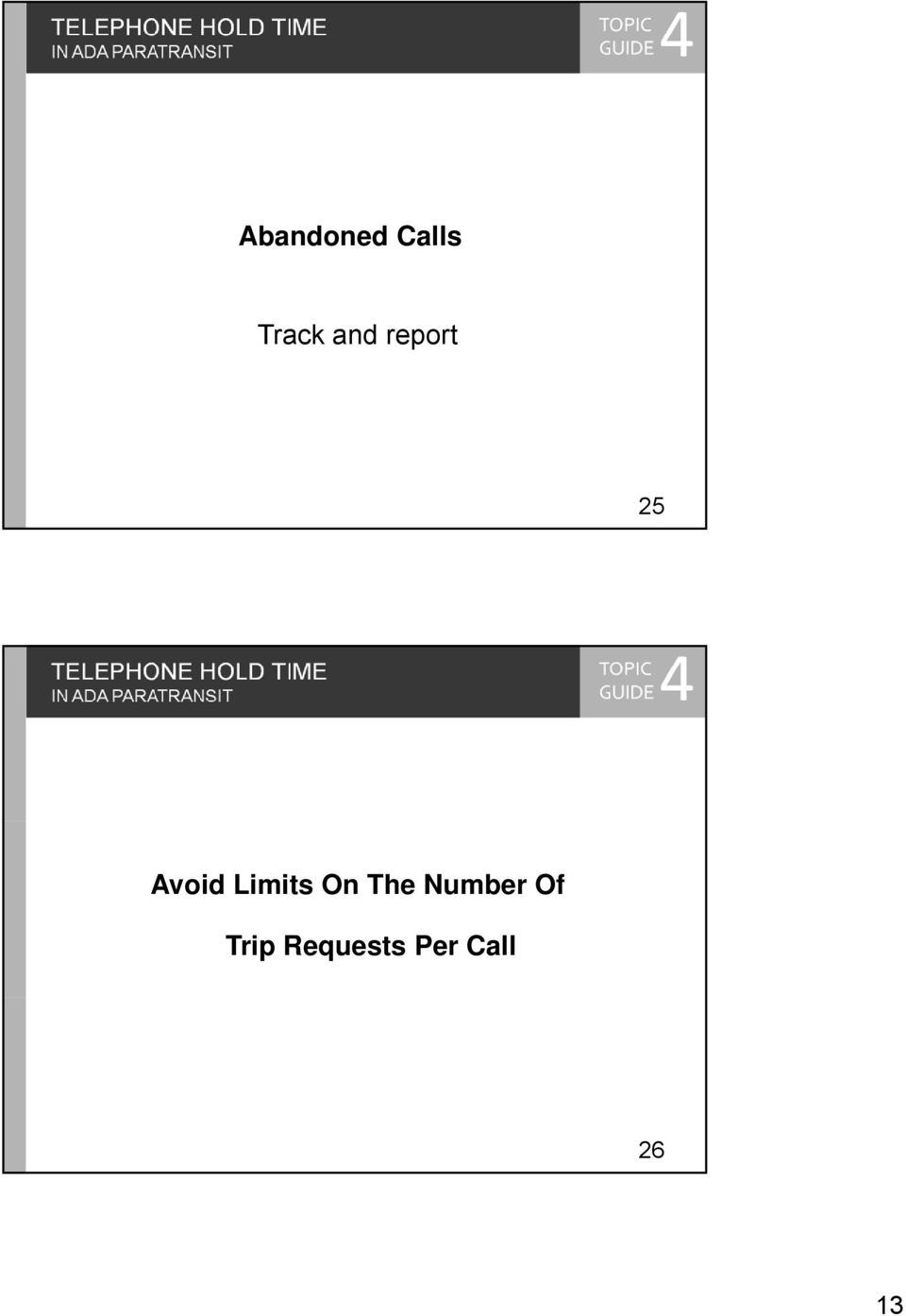 TELEPHONE HOLD TIME Avoid Limits
