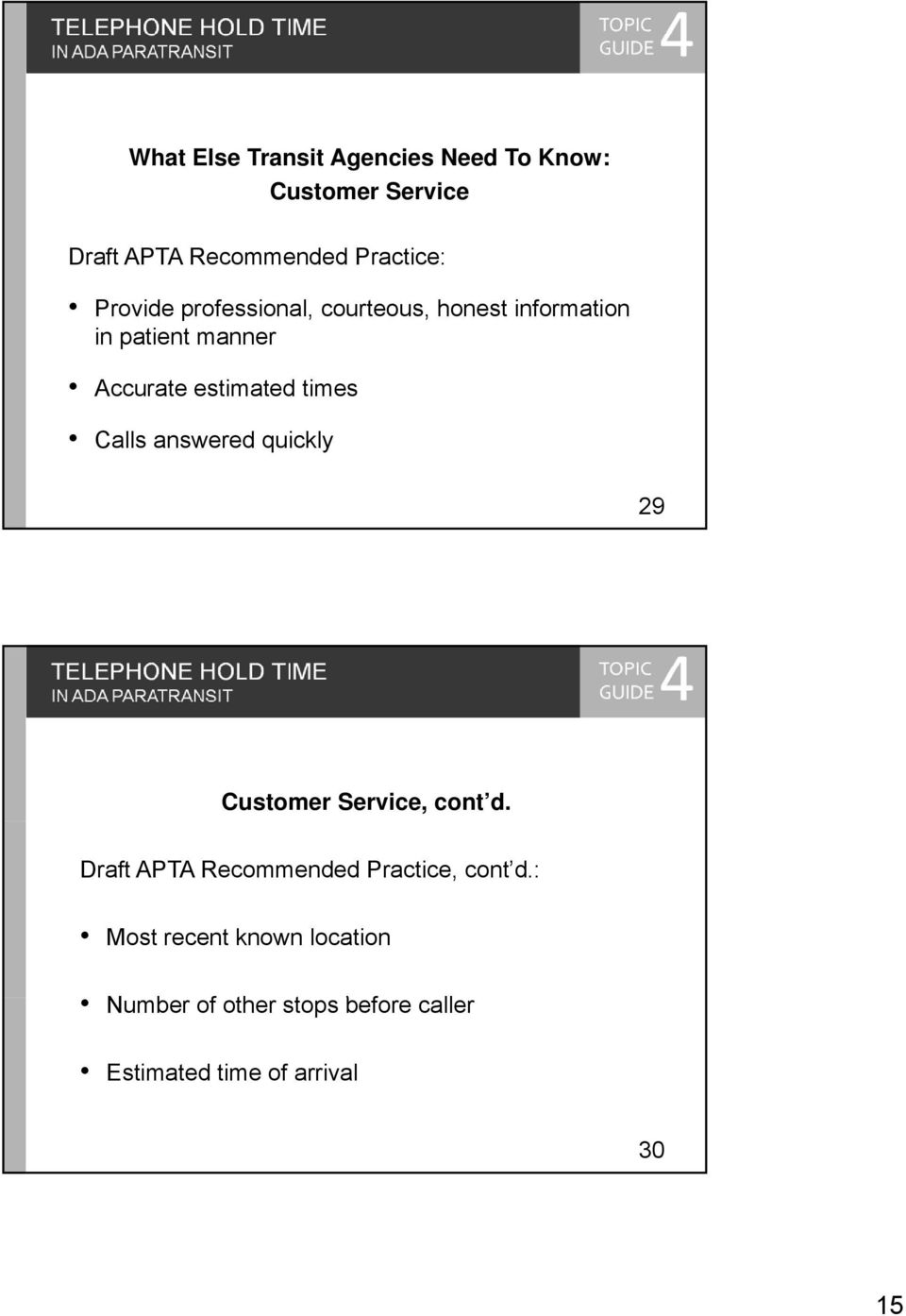 times Calls answered quickly 29 TELEPHONE HOLD TIME Customer Service, cont d.