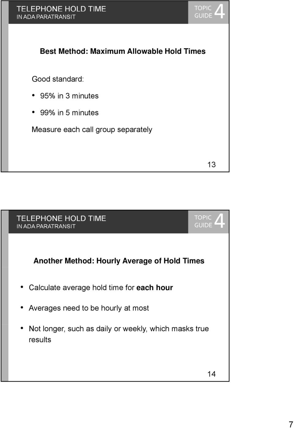Average of Hold Times Calculate average hold time for each hour Averages need