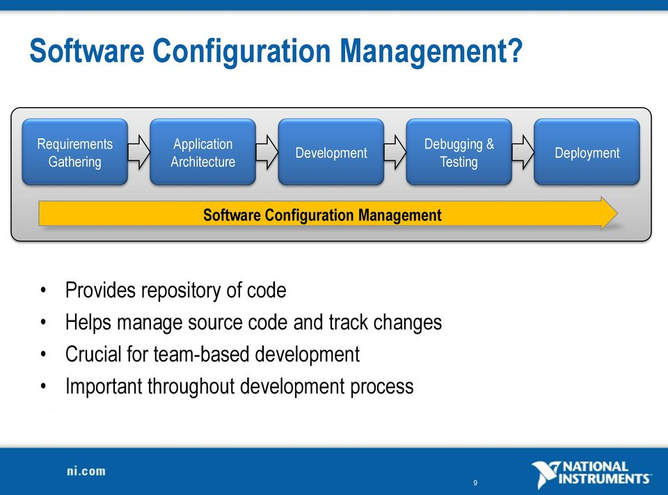 Testing Deployment Software Configuration Management Provides repository of