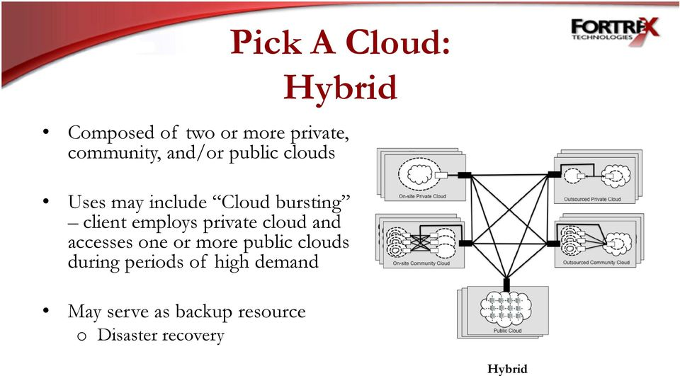 private cloud and accesses one or more public clouds during periods