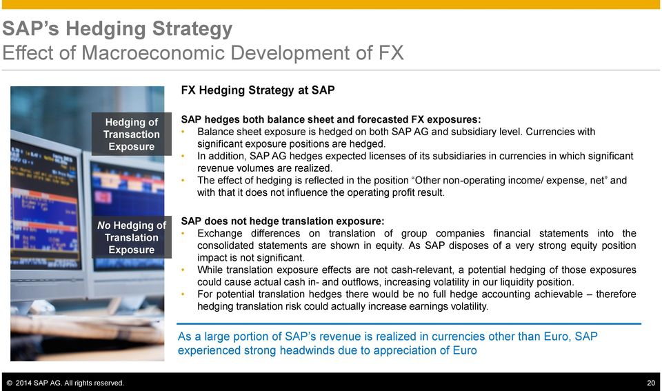 In addition, SAP AG hedges expected licenses of its subsidiaries in currencies in which significant revenue volumes are realized.