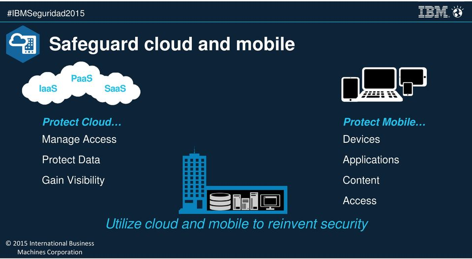 Visibility Protect Mobile Devices Applications