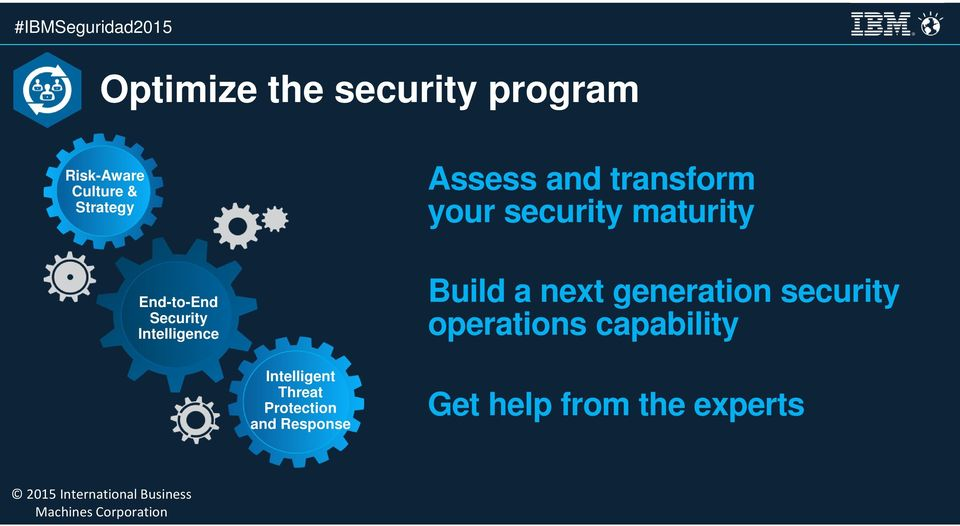 security maturity Build a next generation security operations