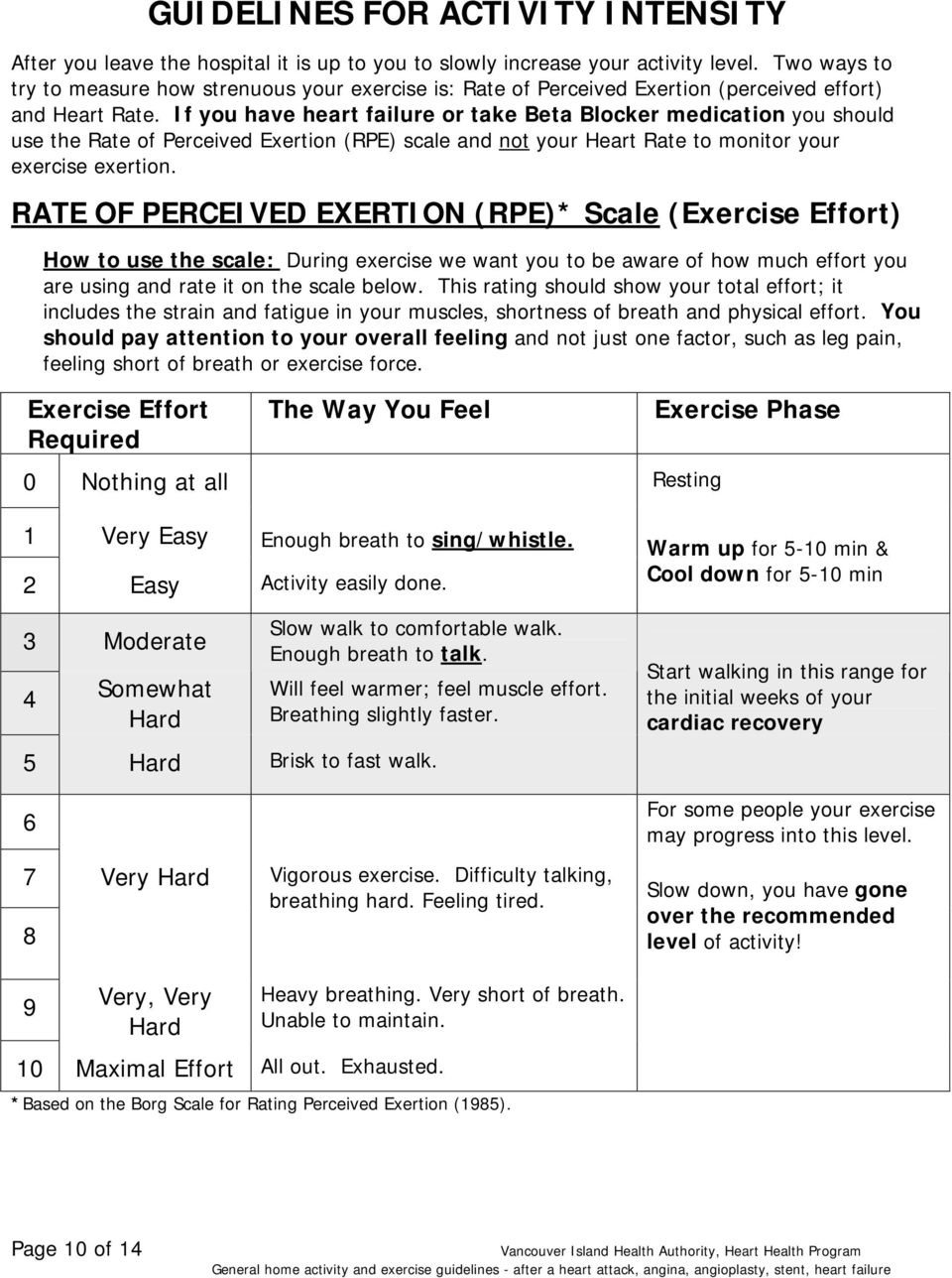If you have heart failure or take Beta Blocker medication you should use the Rate of Perceived Exertion (RPE) scale and not your Heart Rate to monitor your exercise exertion.