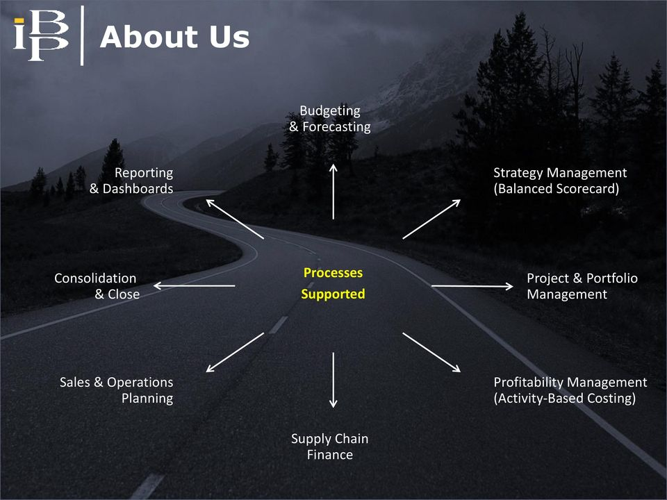 Supported Project & Portfolio Management Sales & Operations
