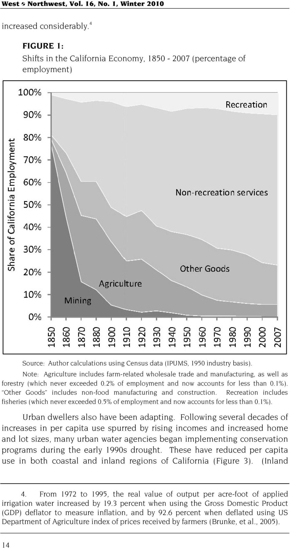 Other Goods includes non-food manufacturing and construction. Recreation includes fisheries (which never exceeded 0.5% of employment and now accounts for less than 0.1%).