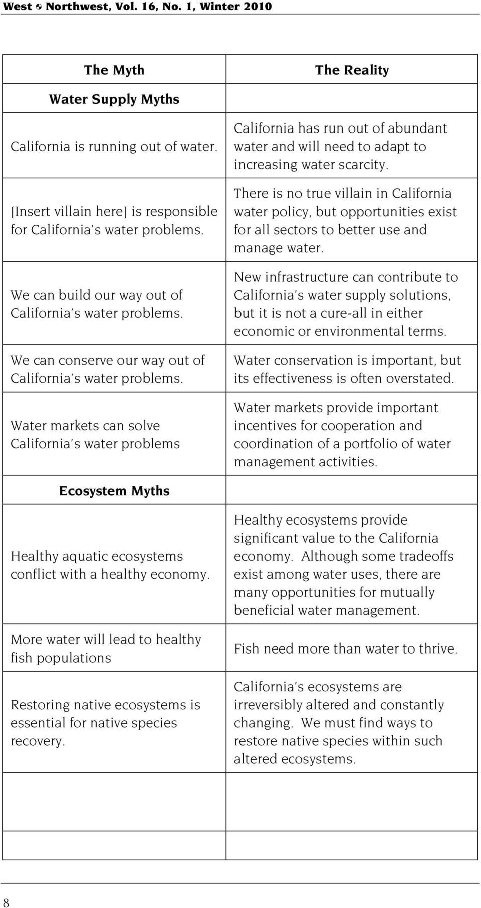 Water markets can solve California s water problems California has run out of abundant water and will need to adapt to increasing water scarcity.