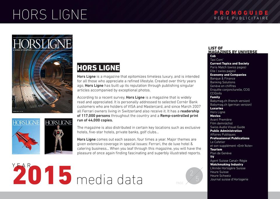 According to a recent survey, Hors Ligne is a magazine that is widely read and appreciated.