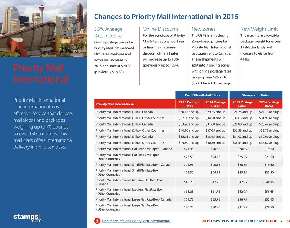 Online Discounts For the purchase of Priority Mail International postage online, the maximum discount off retail rates will increase up to 13% (previously up to 12%).