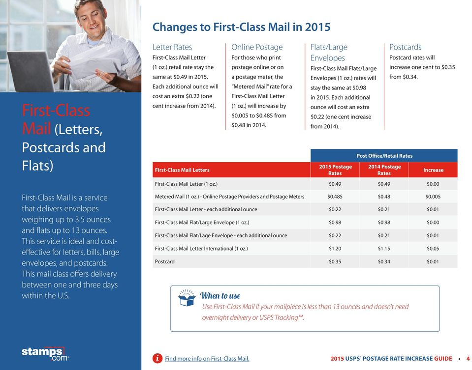 First-Class Mail Letters Online Postage For those who print postage online or on a postage meter, the Metered Mail rate for a First-Class Mail Letter (1 oz.) will increase by $0.005 to $0.485 from $0.