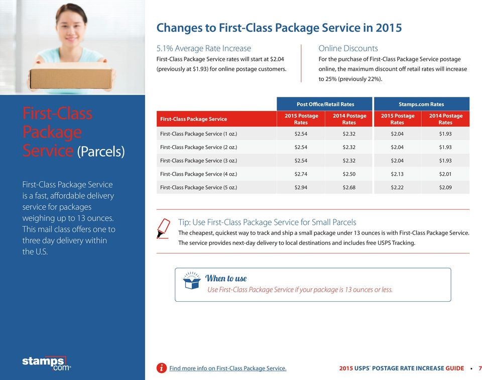First-Class Package Service (Parcels) First-Class Package Service is a fast, affordable delivery service for packages weighing up to 13 ounces.